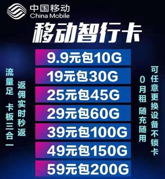 中国移动上网流量卡_4g高速流量不限速_0月租_9.9元10g